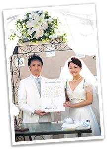 サポート料金 0円 ※ゲスト会費別途