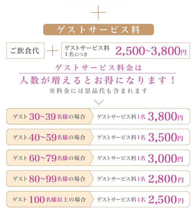 【結婚式総合保険付き】司会・幹事代行プラン